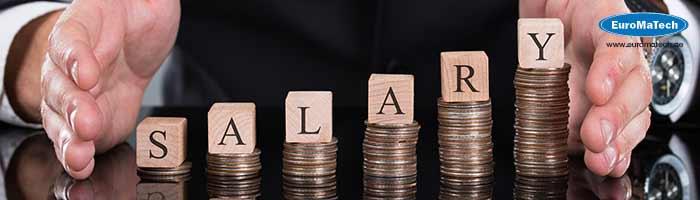 الأنظمة والأساليب الفعالة لادارة الأجور والحوافز والمزايا الوظيفية