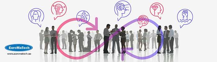 توصيف وبناء الجدرات الوظيفية وإدارة الأداء