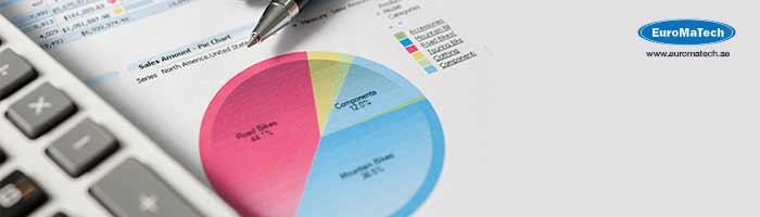 اعداد الموازنات الشاملة والمرنة وتحليل الانحرفات