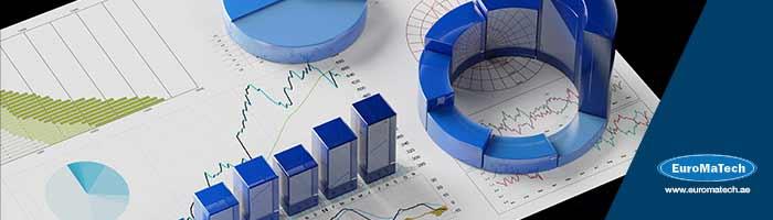 التطبيقات الحديثة في التخطيط والمتابعة وتقييم الأداء المالي