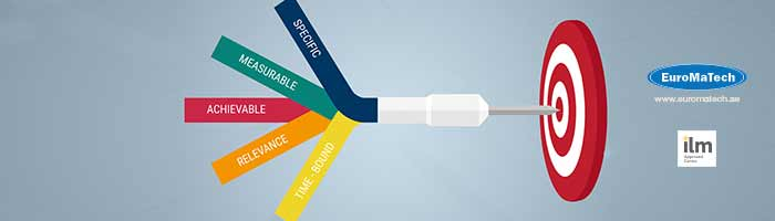 صناعة الأهداف والخطط والرؤى المستقبلية للمؤسسات
