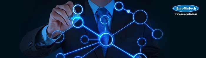 اتقان فن التفكير الاستراتيجي وبناء دعائم المنظمة ( إدارة المستقبل )