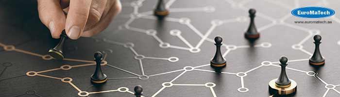 التخطيط الاستراتيجي باستخدام بطاقة الأداء المتوازن SPBSC